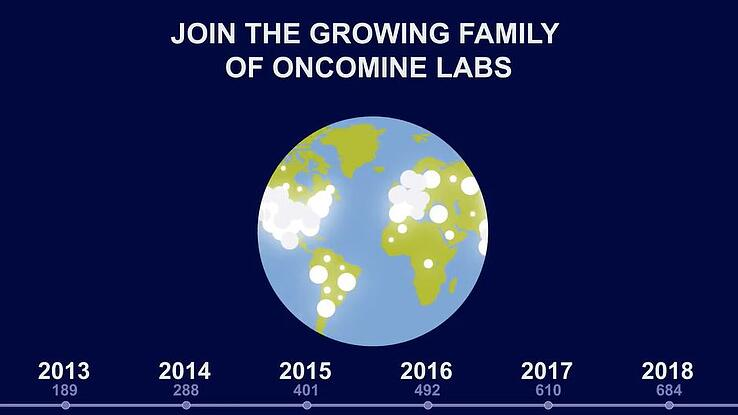 Oncomine-NGS-Partners