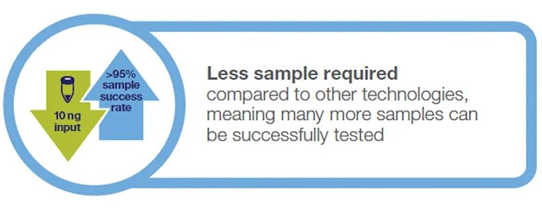 less-sample-required